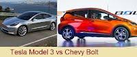 tesla m3 or GM Chevrolet Bolt